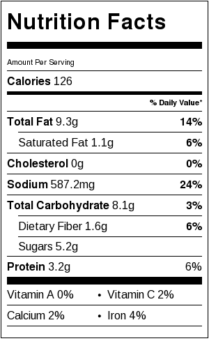 easy-satay-dipping-sauce-nutritional-label