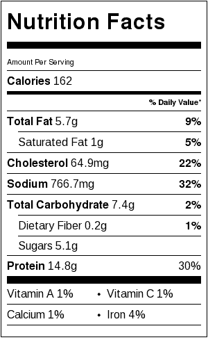 garlic-teriyaki-chicken-thighs-nutrition-label