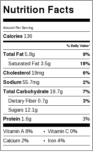 soft-pumpkin-chocolate-chip-cookies-nutrition-label