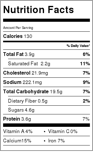 best-fluffy-pancakes-nutritional-label